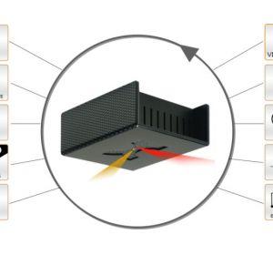 Der Kentix MultiSensor